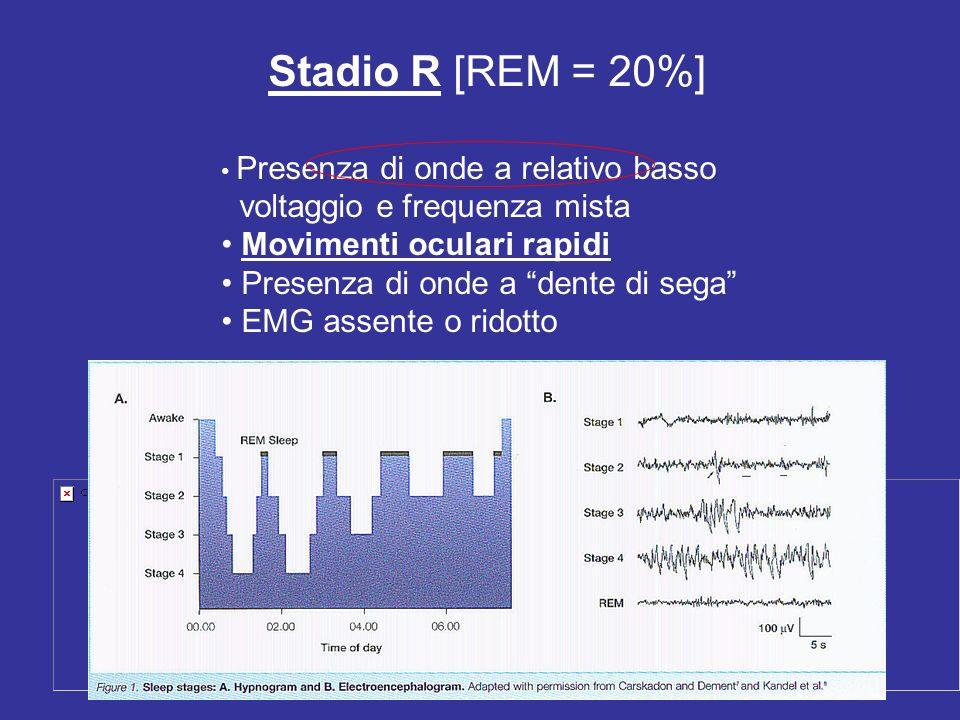 Stadio R [REM = 20%] voltaggio e frequenza mista